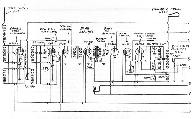 Superb Pavek Theremin Page Wiring 101 Capemaxxcnl